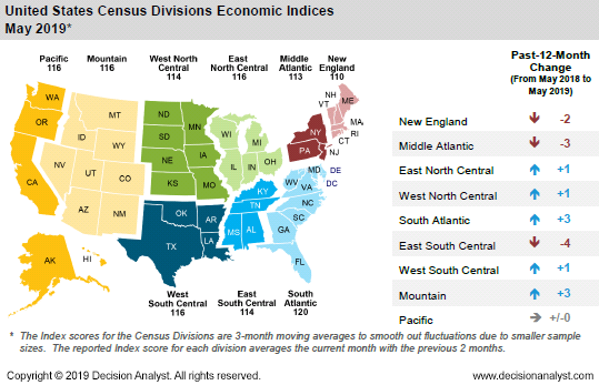 May 2019 Economic Index US Census Division