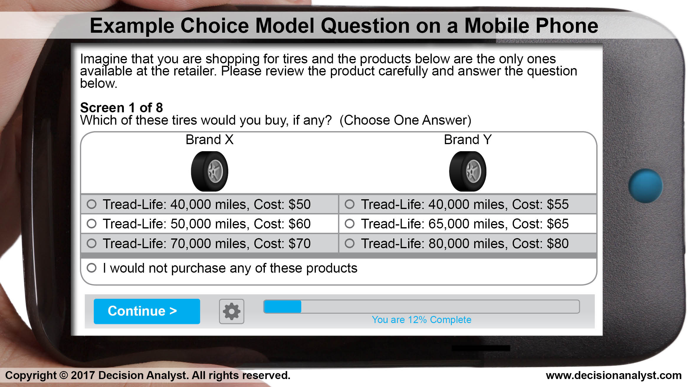 Choice Modeling Mobile Devices
