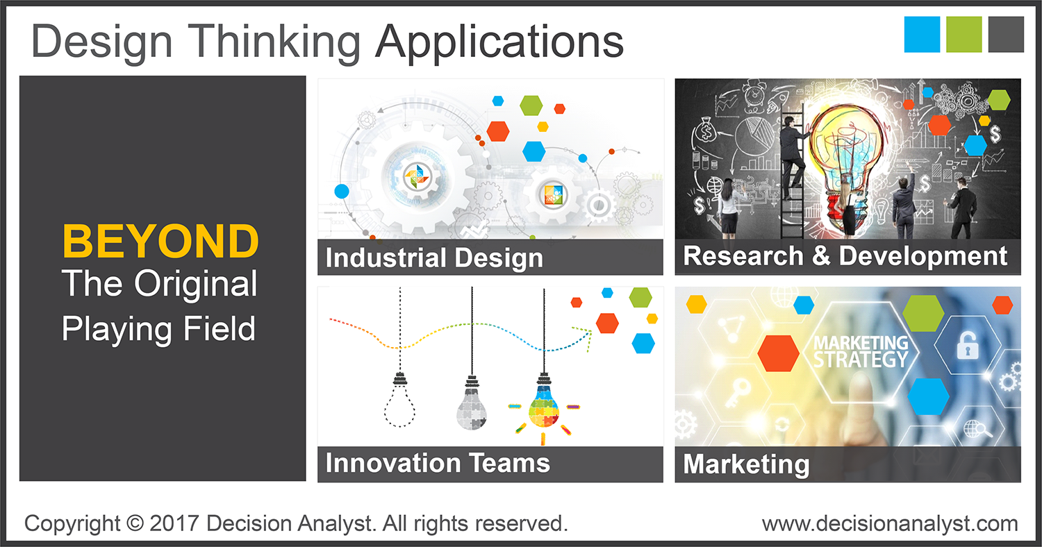 Design Thinking Applications