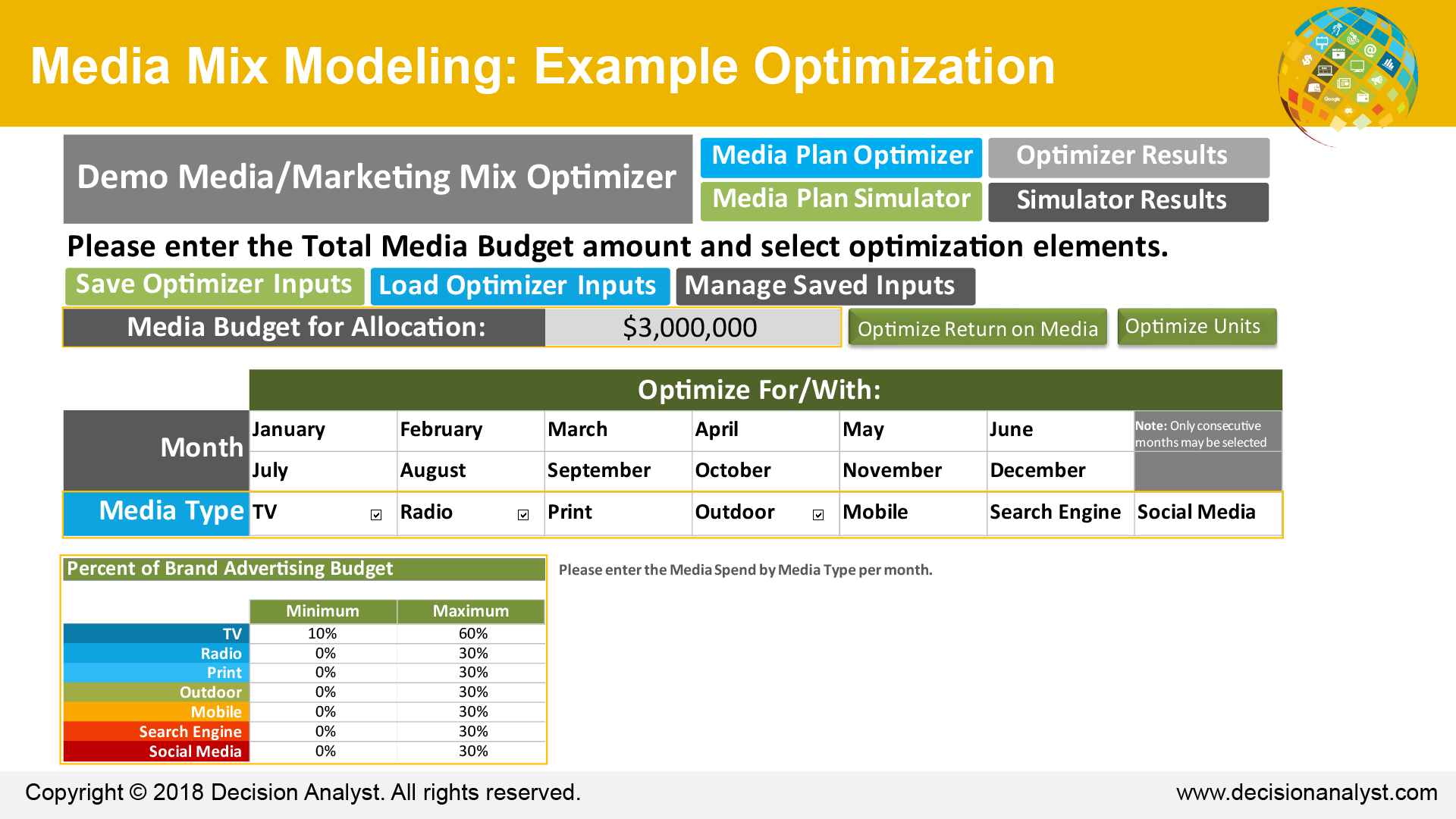 Media Mix Modeling Optimization