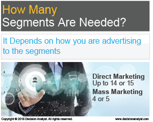 How many Segments should your have