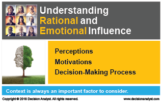 Understanding Rational and Emotional Influence