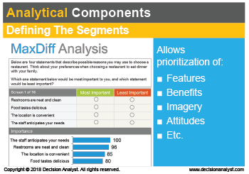 Analytical Components for Market Segmentation