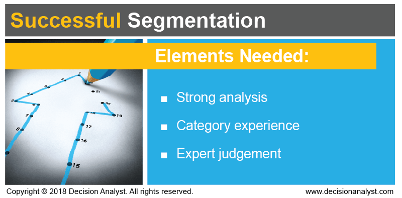 Successful Segmentation